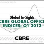 CBRE Global Office Indices: Q1 2013 | Global In-Sights